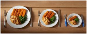 Количество потребляемой пищи